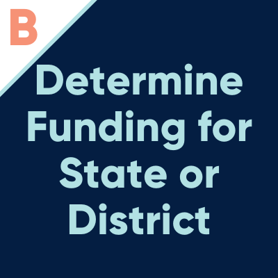 B. Determine Funding